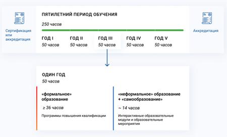 СхемаБаллов_НМФО